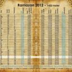 Kalendari i Ramazanit 2012 Vaktija e Ramazanit 2012