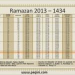 Kalendari i Ramazanit 2013 – Vaktija e Ramazanit 2013
