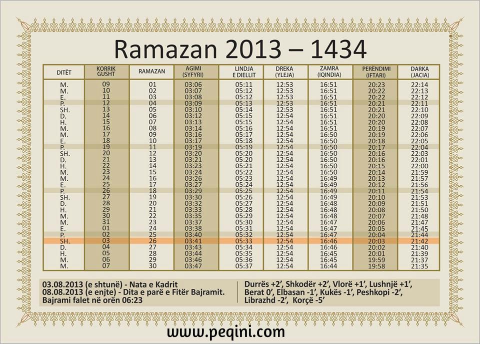Kalendari apo Vaktija e Ramazanit per vitin 2013 Kohet e muajit te